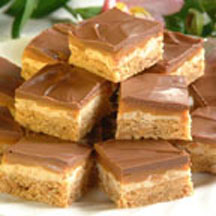 Nougat Candy Recipes